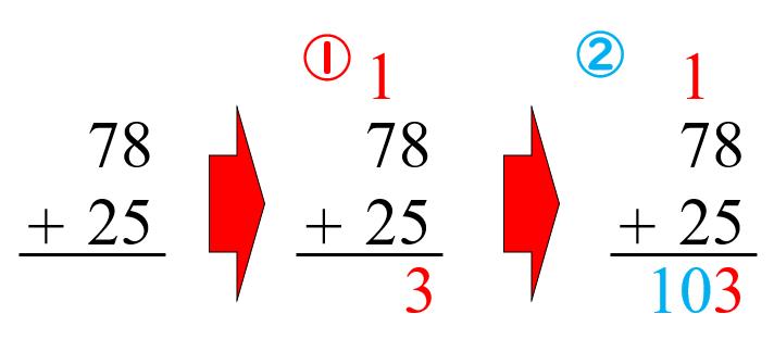 足し算の筆算の計算手順|筆算の仕組みを子どもに教える画期 ...