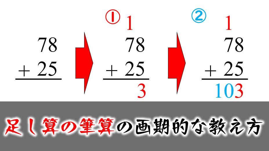 足し算の筆算の計算手順筆算の仕組みを子どもに教える画期的な