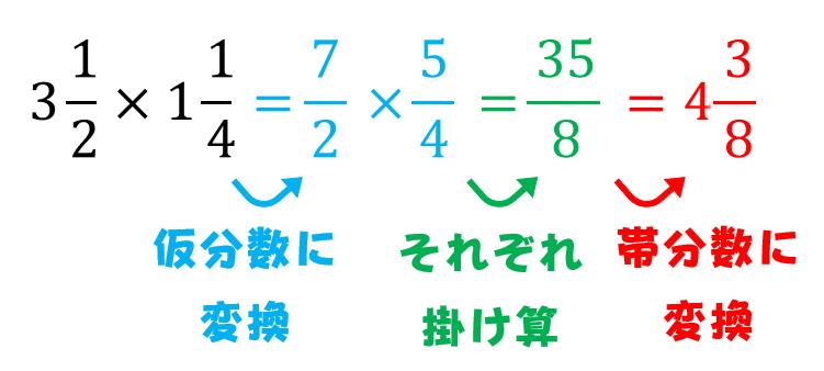 の 分数 の 仕方 掛け算