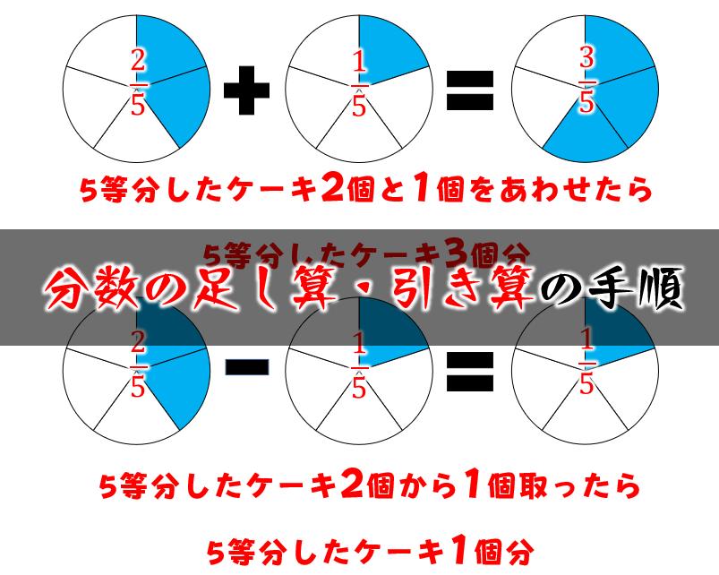 分数の足し算引き算の計算方法小学生に教えるための分かり