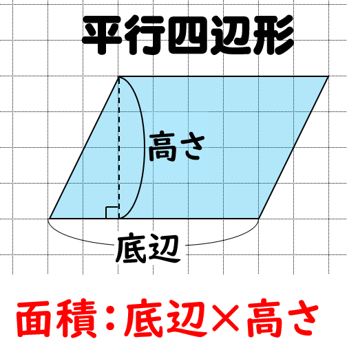 平行 四辺 形 面積