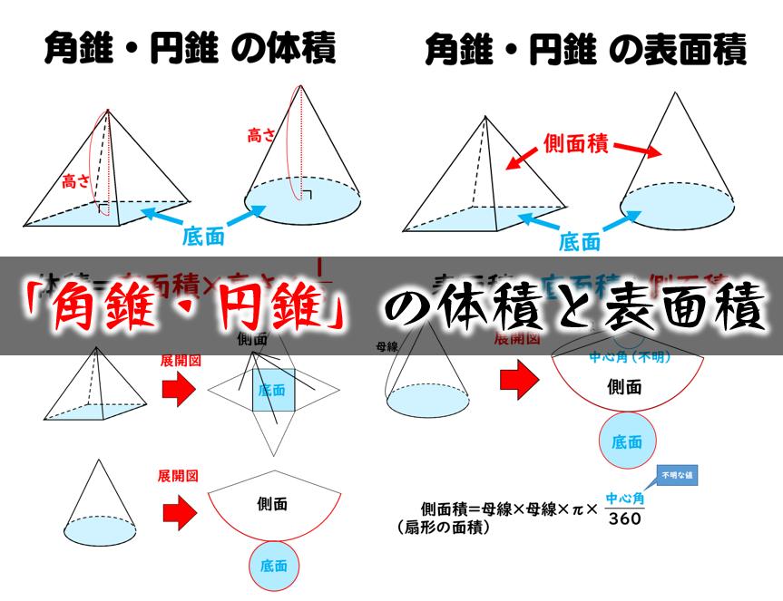 角錐・円錐の体積と表面積の公式|中学校数学のわかりやすい ...