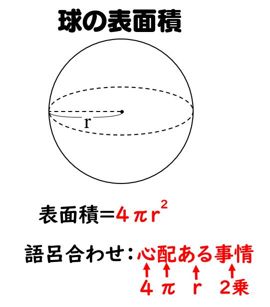 の たいせき きゅう