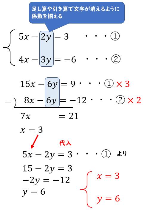 連立 方程式 計算