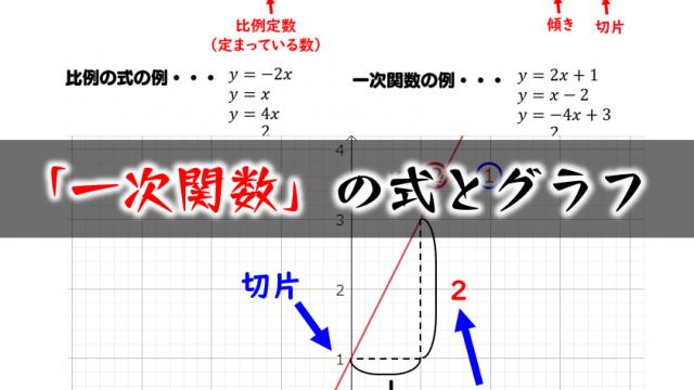 一次関数の式とグラフの解説