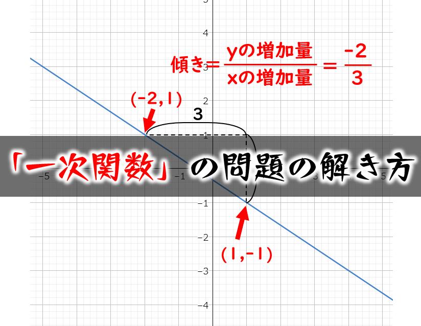 一次 関数 グラフ の 書き方