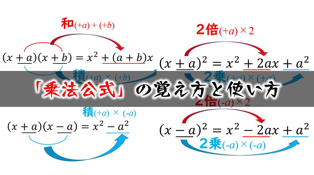 乗法公式(多項式の展開公式)の覚え方と使い方 数学FUN