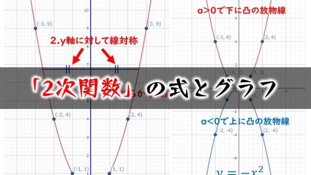 2次関数の式とグラフの解説
