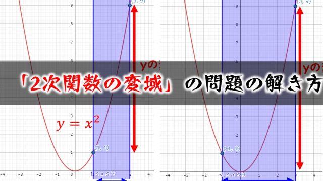 2次関数の変域