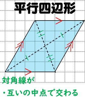 に 四角形 2 交わる 垂直 本 対角線 が の